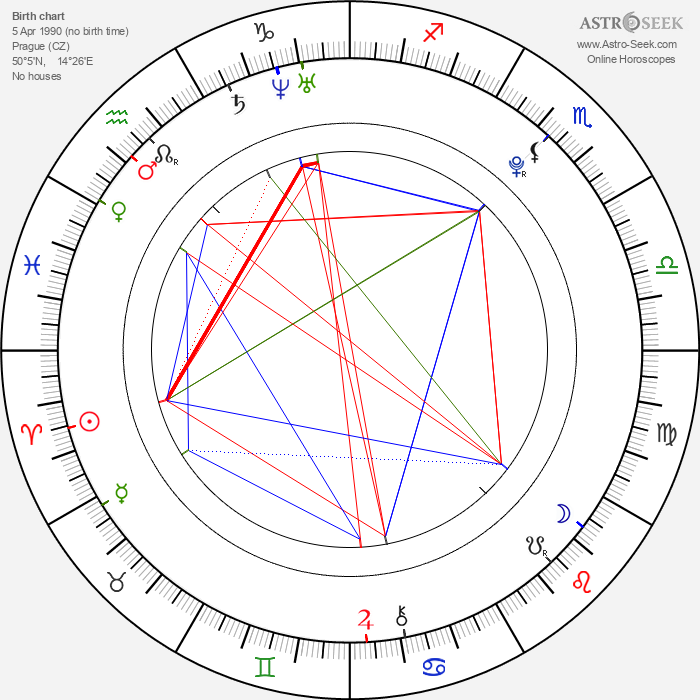 Adam Kout - Astrology Natal Birth Chart