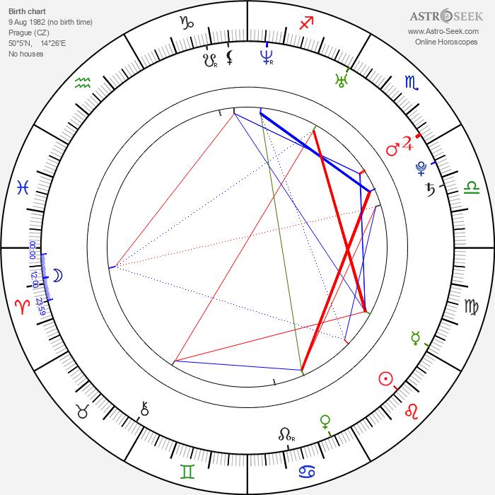Adam Kraus - Astrology Natal Birth Chart