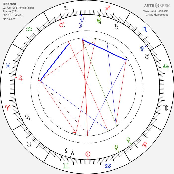 Adam Kubišta - Astrology Natal Birth Chart