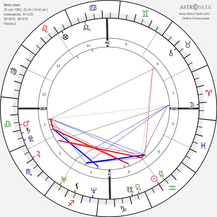 Adam Lambert - Astrology Natal Birth Chart