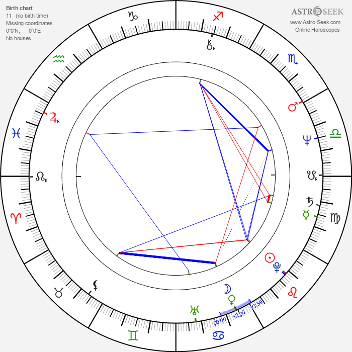 Adam LeFevre - Astrology Natal Birth Chart
