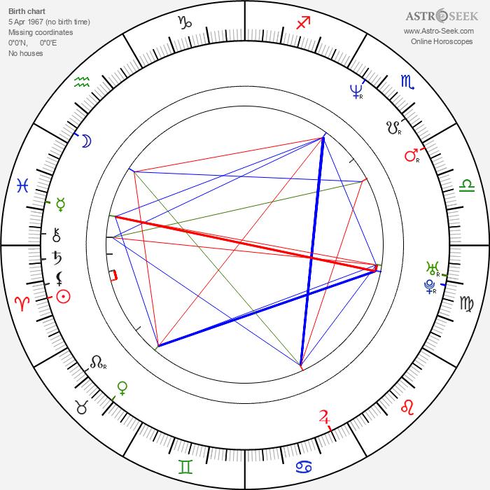 Adam Lieberman - Astrology Natal Birth Chart