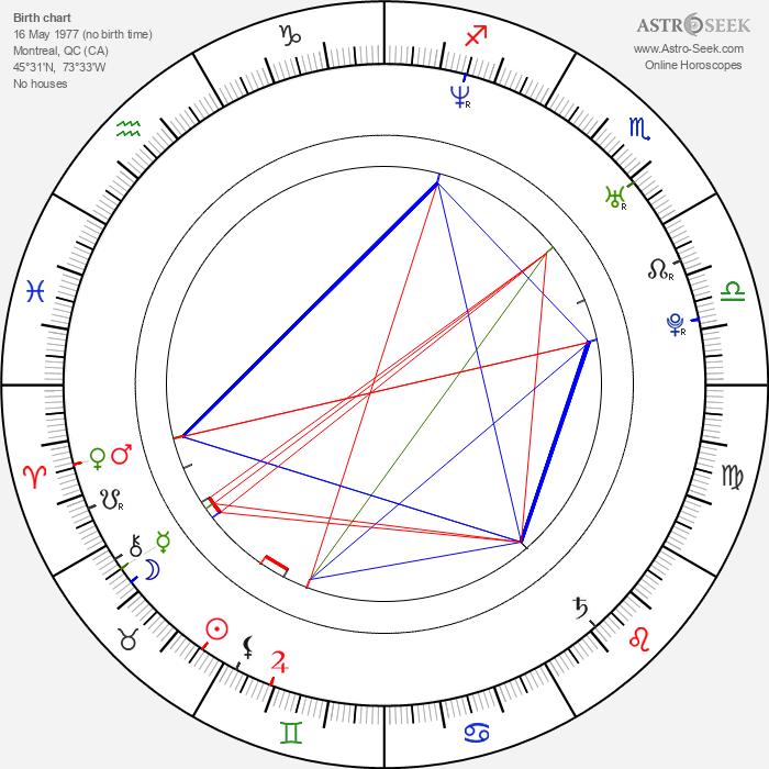 Adam MacDonald - Astrology Natal Birth Chart