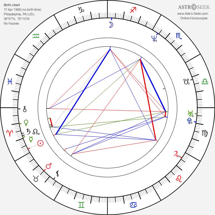 Adam McKay - Astrology Natal Birth Chart