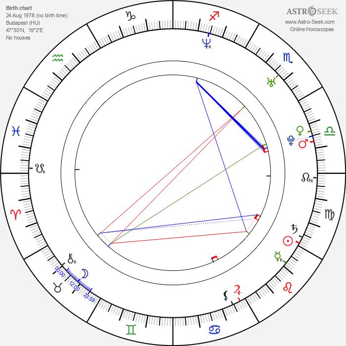 Adam Meir - Astrology Natal Birth Chart