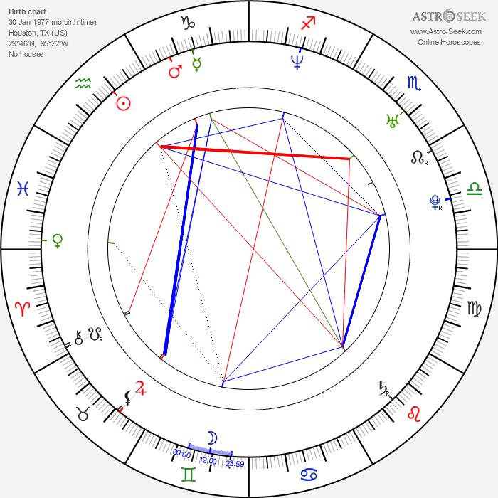Adam Minarovich - Astrology Natal Birth Chart