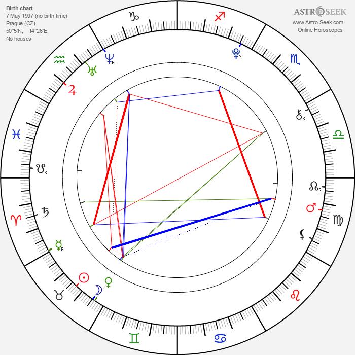Adam Mišík - Astrology Natal Birth Chart
