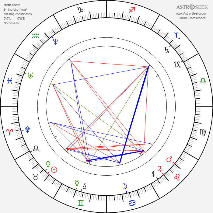 Adam Opel - Astrology Natal Birth Chart