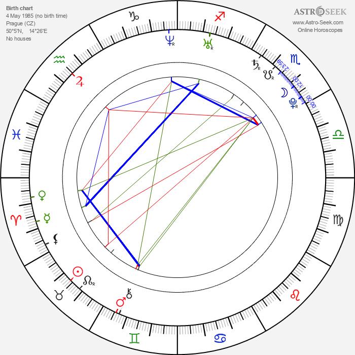 Adam Plachetka - Astrology Natal Birth Chart