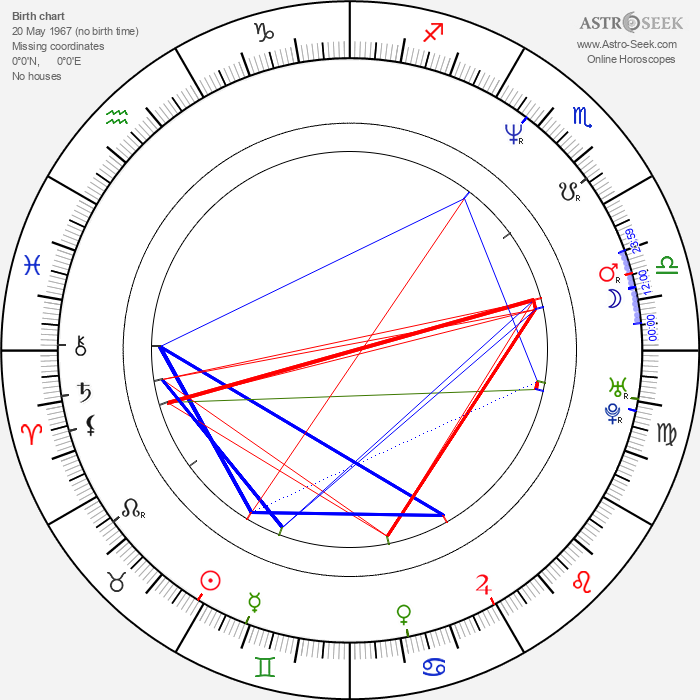 Adam Probosz - Astrology Natal Birth Chart