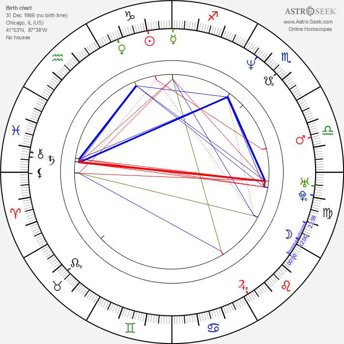 Adam Rifkin - Astrology Natal Birth Chart