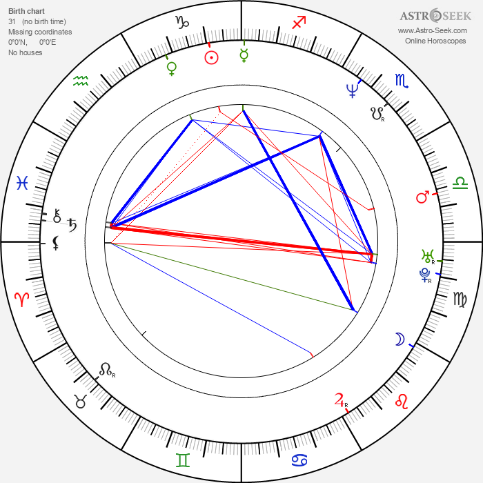 Adam Rifkin - Astrology Natal Birth Chart