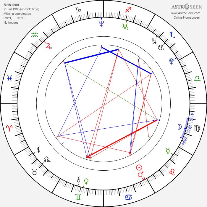 Adam Stephenson - Astrology Natal Birth Chart