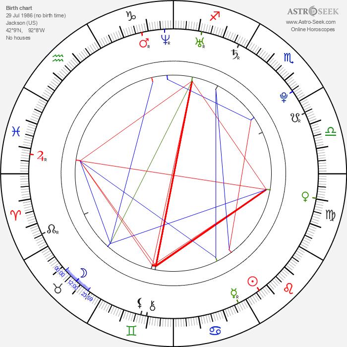 Adam Weisman - Astrology Natal Birth Chart