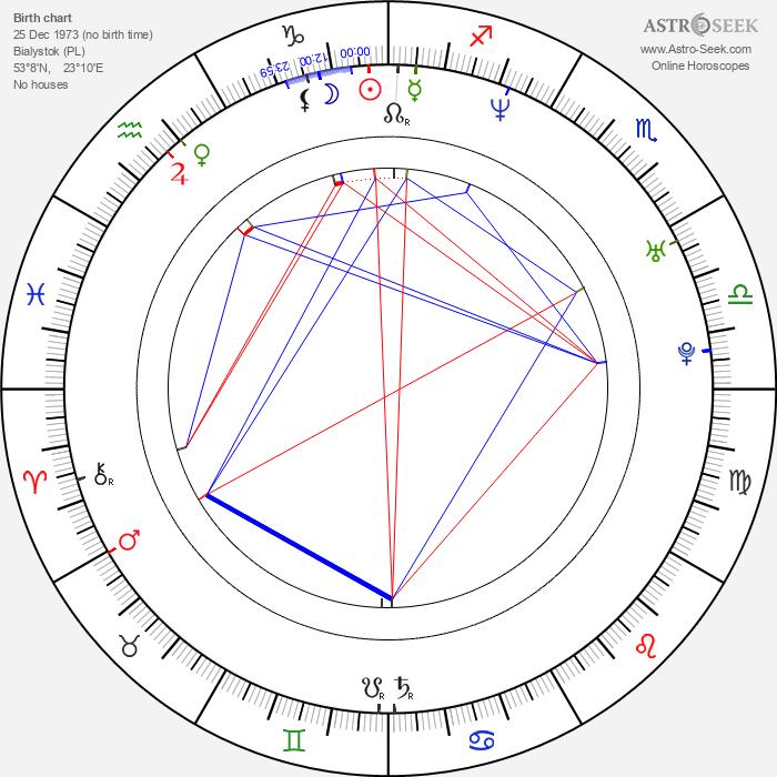 Adam Woronowicz - Astrology Natal Birth Chart