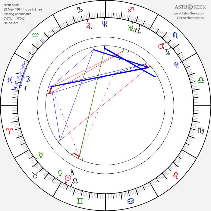 Adam Wylie - Astrology Natal Birth Chart