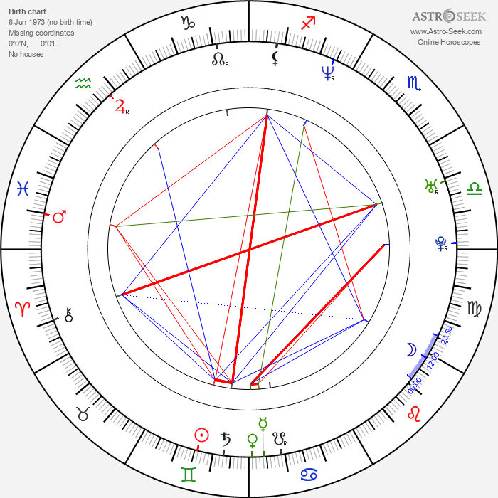 Adamo P. Cultraro - Astrology Natal Birth Chart