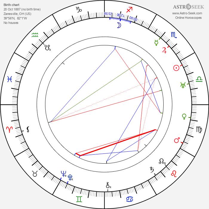 Addison Richards - Astrology Natal Birth Chart