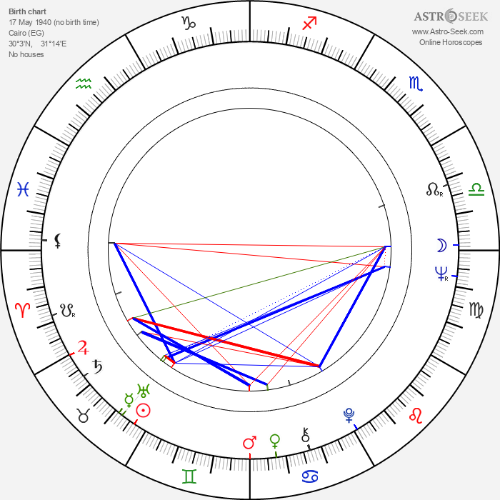 Adel Imam - Astrology Natal Birth Chart