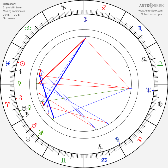 Adela Gáborová - Astrology Natal Birth Chart