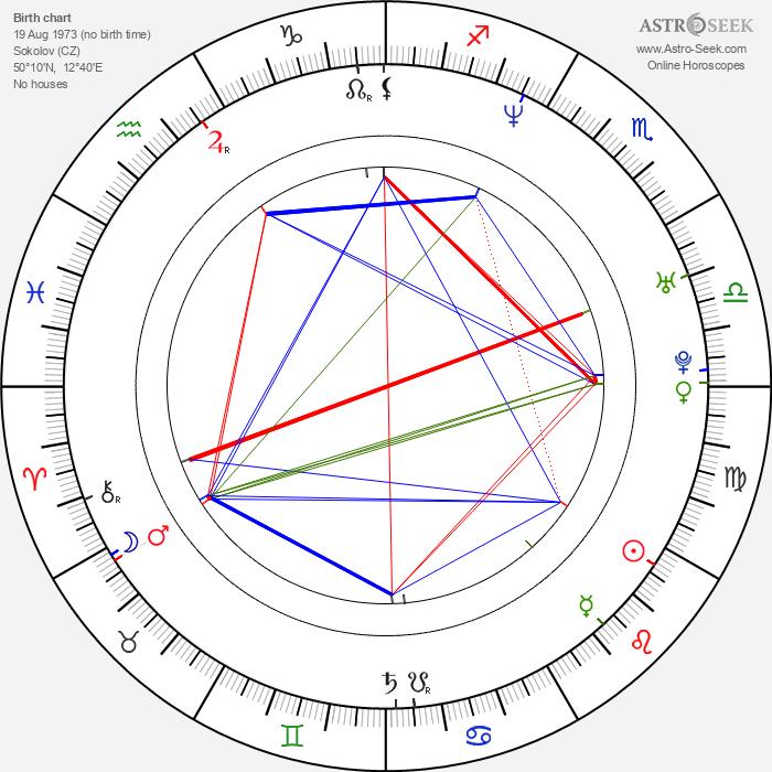 Adéla Gondíková - Astrology Natal Birth Chart