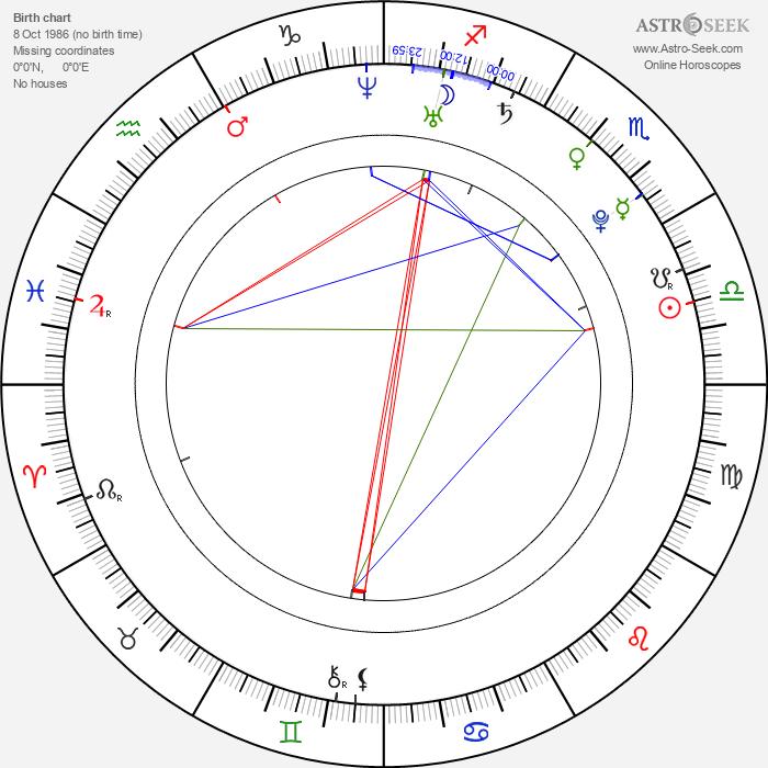 Adela Popescu - Astrology Natal Birth Chart
