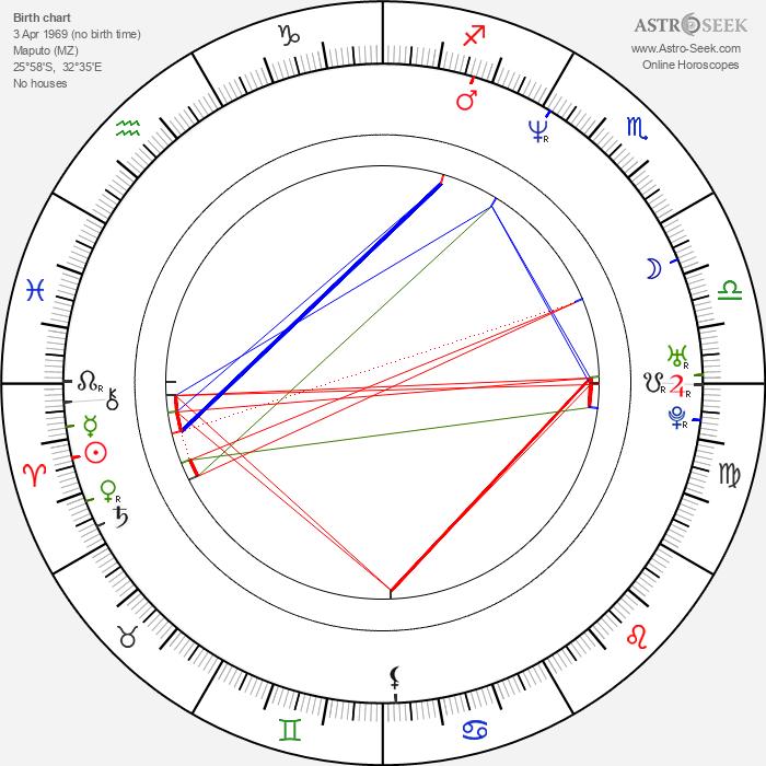 Adelaide de Sousa - Astrology Natal Birth Chart