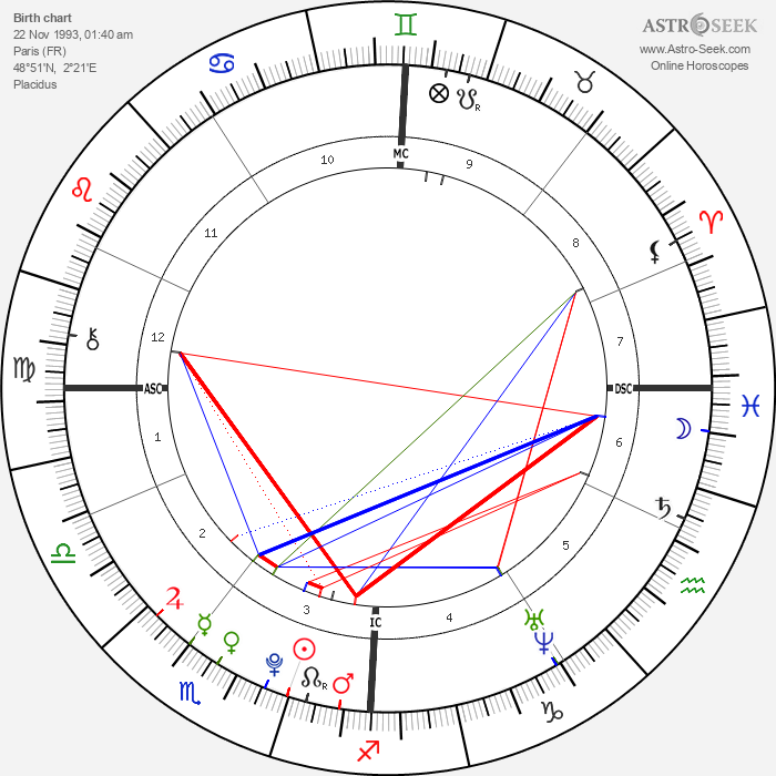 Adèle Exarchopoulos - Astrology Natal Birth Chart