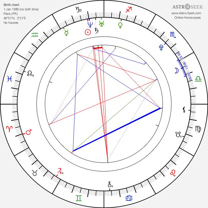 Adele Haenel - Astrology Natal Birth Chart