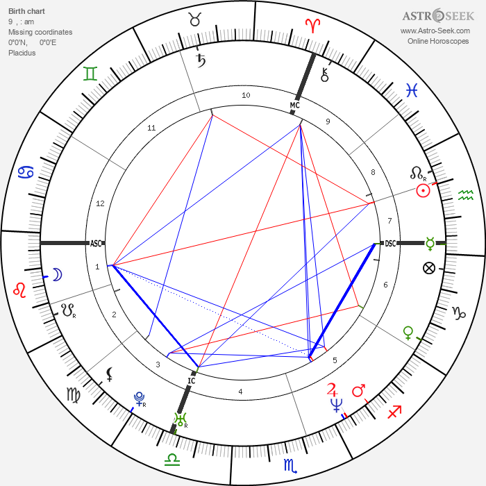 Adeline Blondieau - Astrology Natal Birth Chart