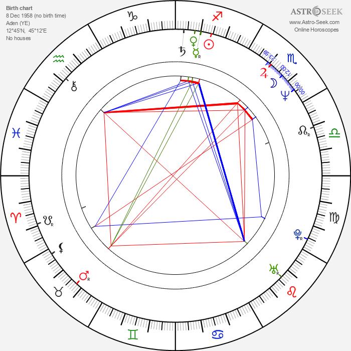 Aden Gillett - Astrology Natal Birth Chart