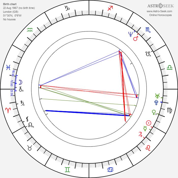 Adewale Akinnuoye-Agbaje - Astrology Natal Birth Chart