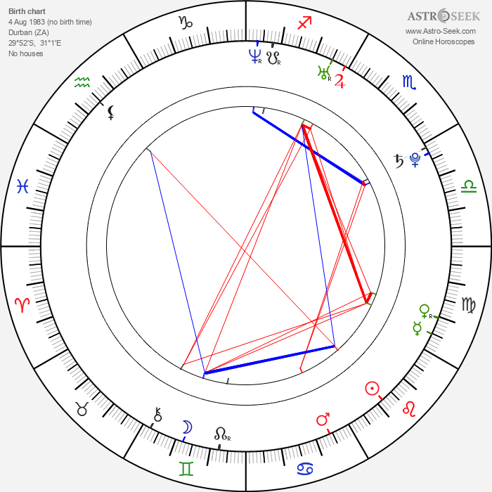 Adhir Kalyan - Astrology Natal Birth Chart