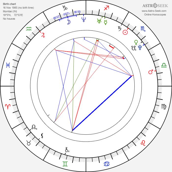 Aditya Roy Kapoor - Astrology Natal Birth Chart