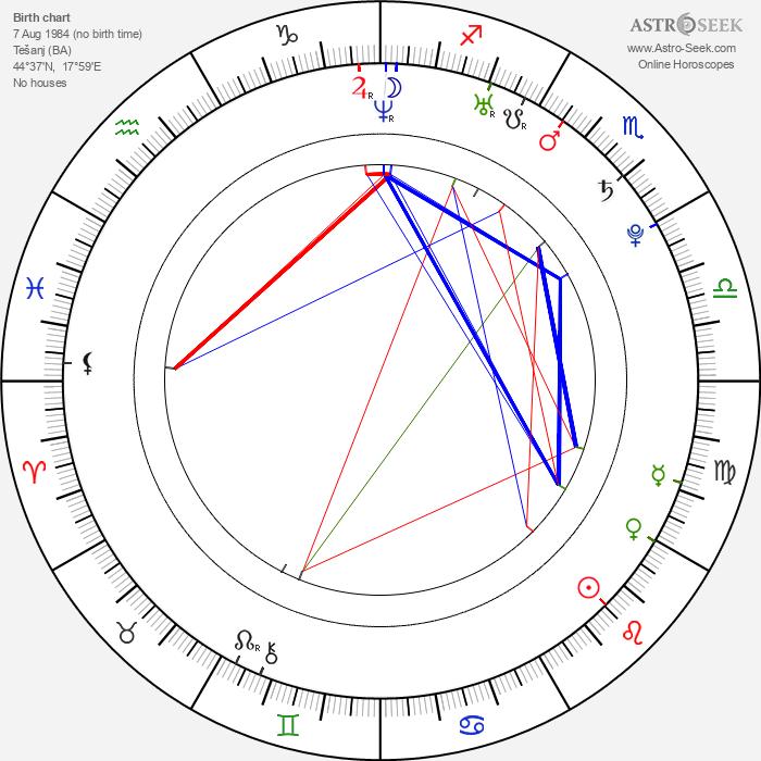 Admir Ljevakovič - Astrology Natal Birth Chart