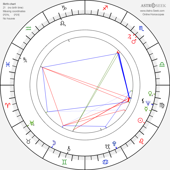 Adnan Senses - Astrology Natal Birth Chart