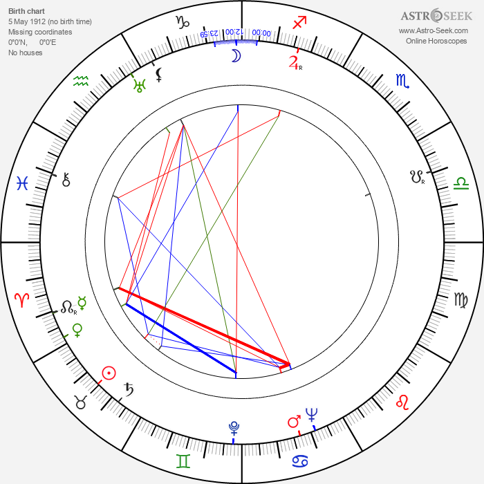 Adolf Chronicki - Astrology Natal Birth Chart