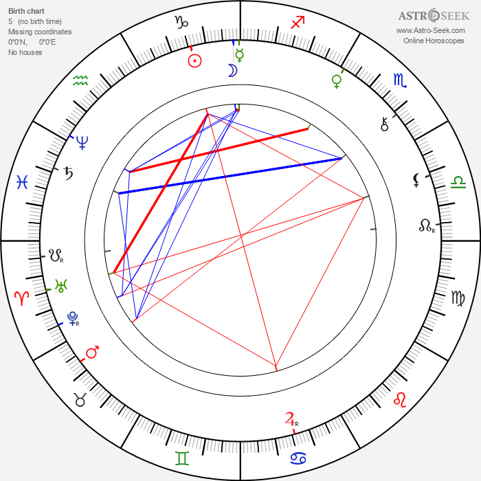 Adolf Krössing - Astrology Natal Birth Chart
