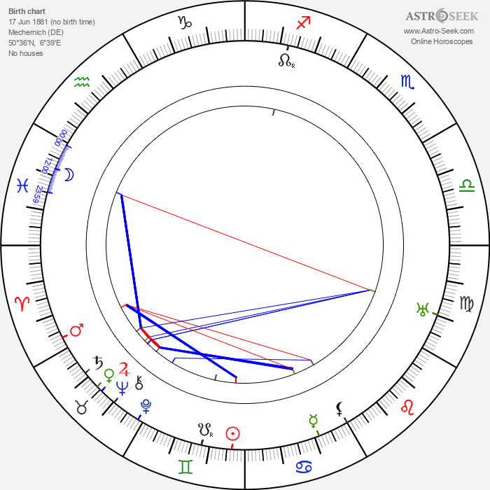 Adolf Meyer - Astrology Natal Birth Chart