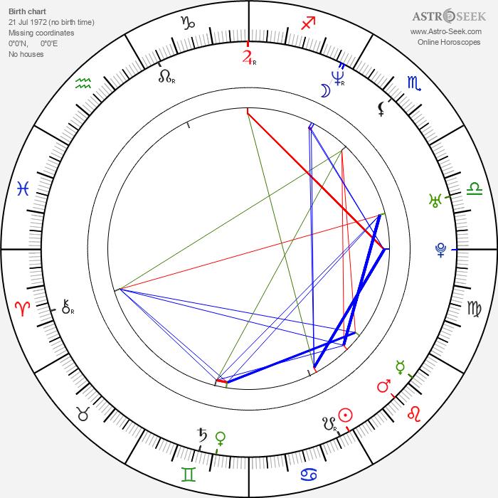 Adolf Zika - Astrology Natal Birth Chart