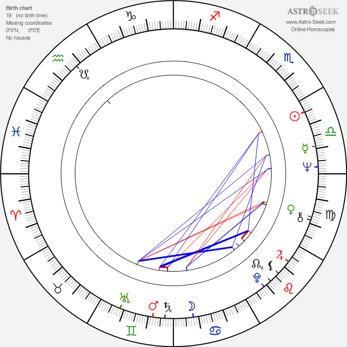 Adolfo Aristarain - Astrology Natal Birth Chart