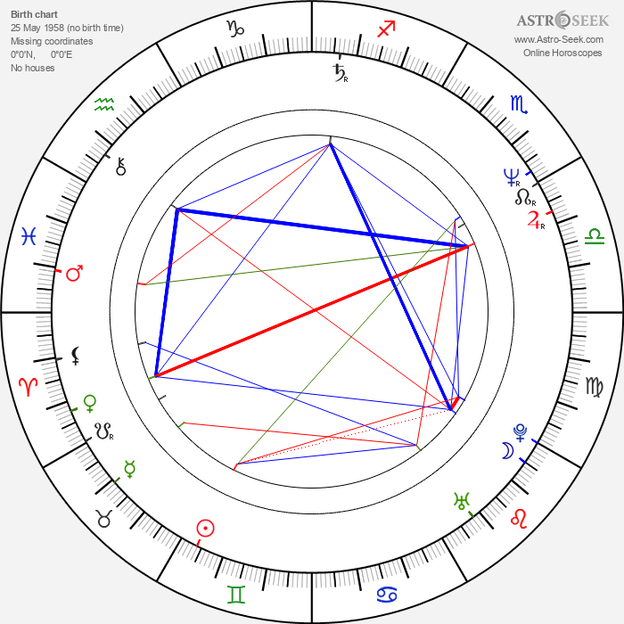 Adolfo Fernández - Astrology Natal Birth Chart