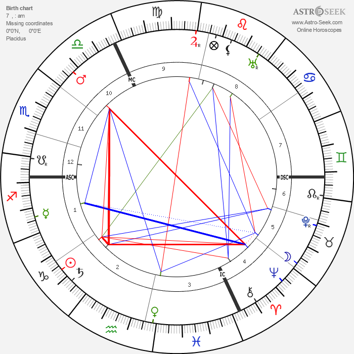 Adolph Zukor - Astrology Natal Birth Chart
