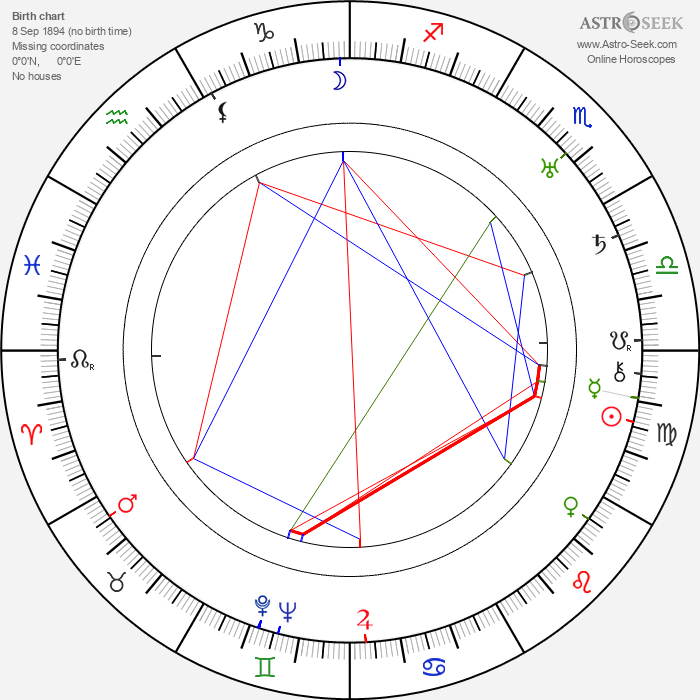 Adolphe Osso - Astrology Natal Birth Chart