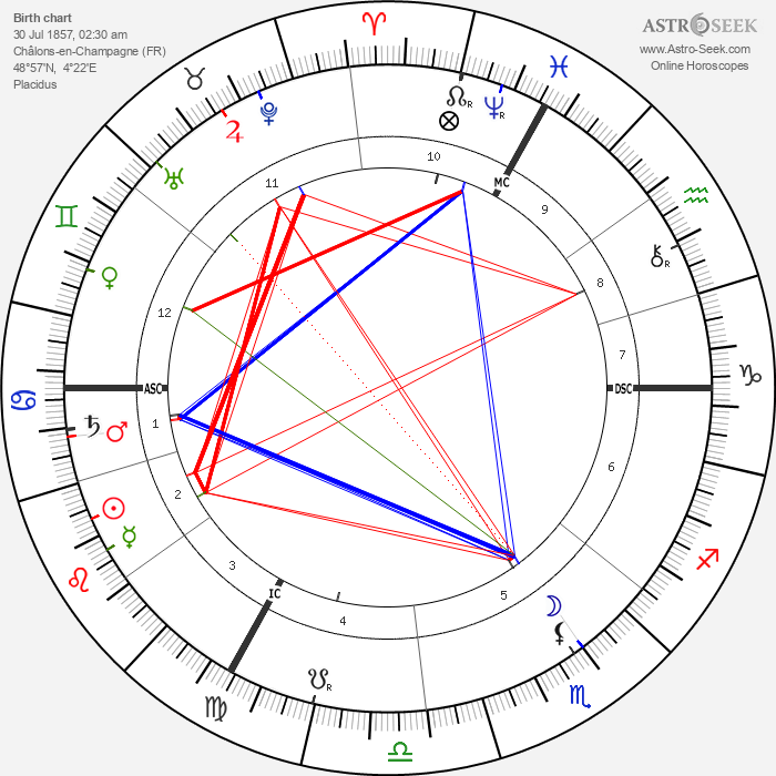 Adolphe Willette - Astrology Natal Birth Chart