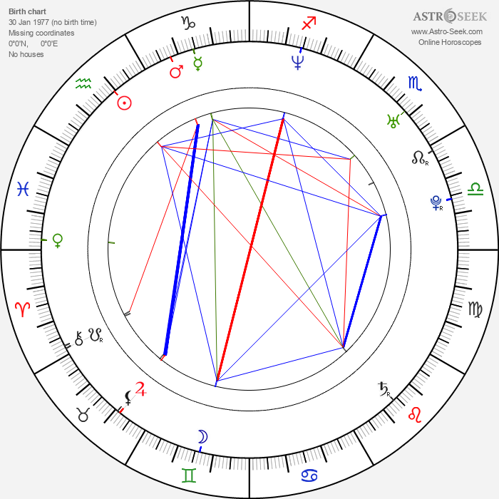 Adrian Armas - Astrology Natal Birth Chart