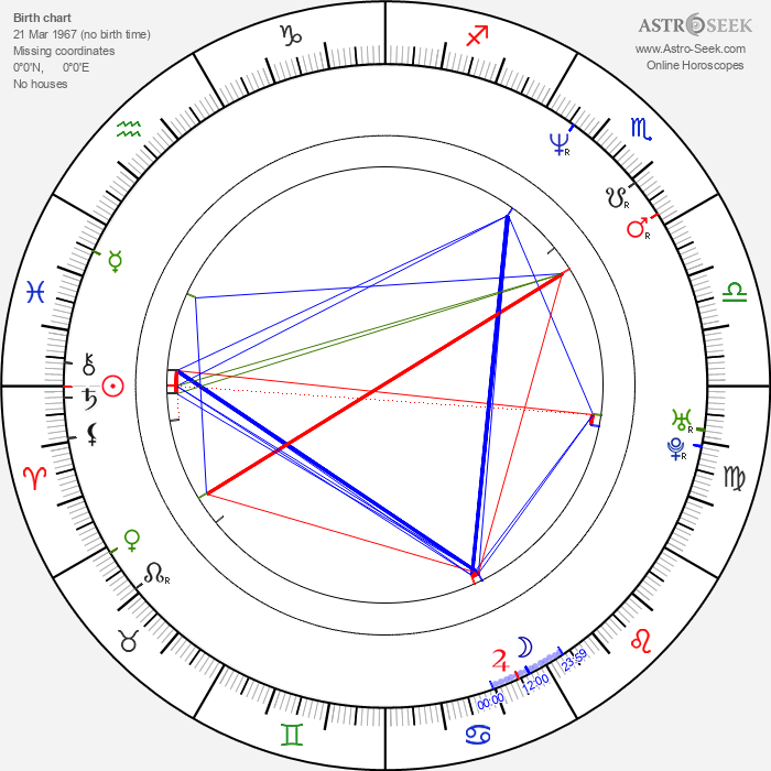 Adrian Chiles - Astrology Natal Birth Chart
