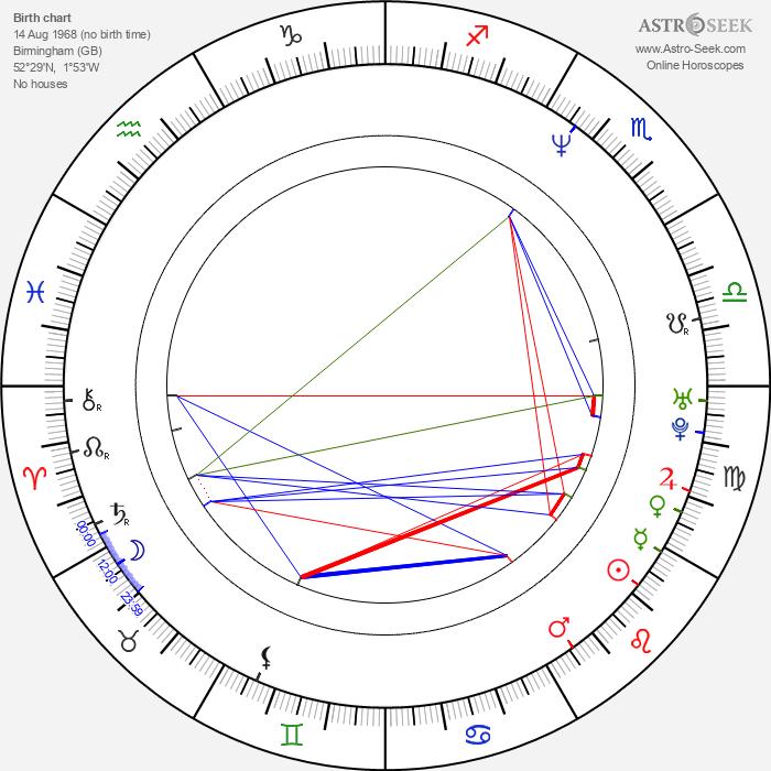 Adrian Lester - Astrology Natal Birth Chart