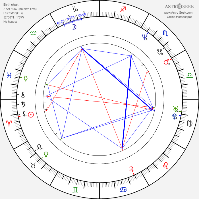 Adrian Mole - Astrology Natal Birth Chart