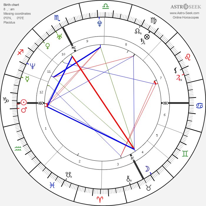 Adrian Mutu - Astrology Natal Birth Chart